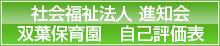 h28-社会福祉法人進知会 双葉保育園 自己評価表
